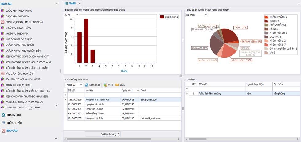 AZ CRM – hệ thống báo cáo thống kê trên phần mềm CRM
