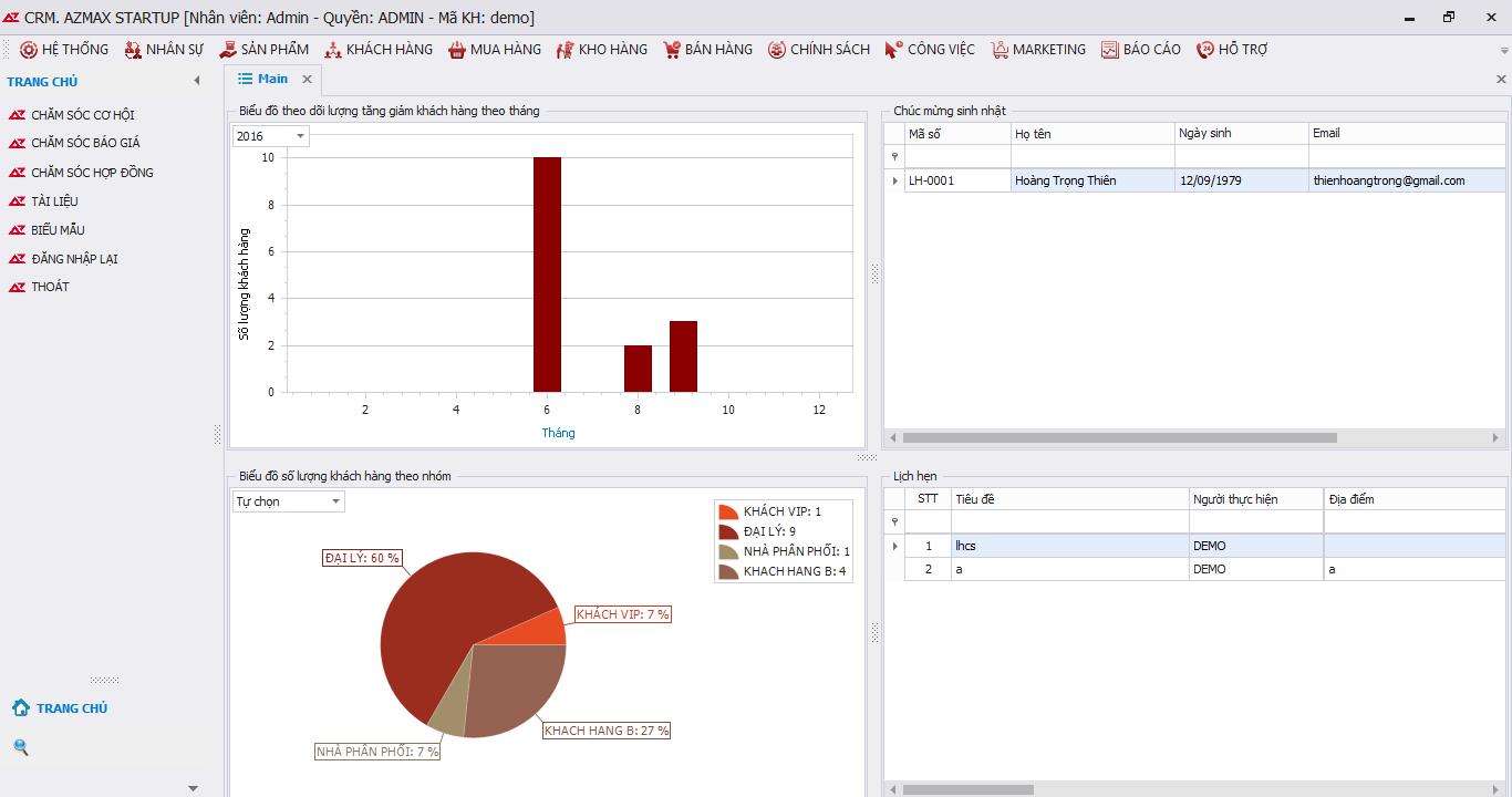 Giao diện Phần mềm Quản lý Khách hàng AZ CRM
