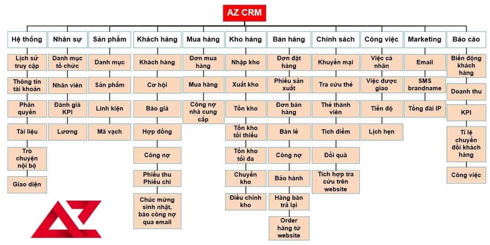 chiến lược hệ thống roulette casino